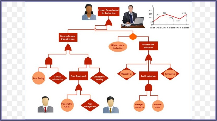 Process Flow Diagram Template Free Download
