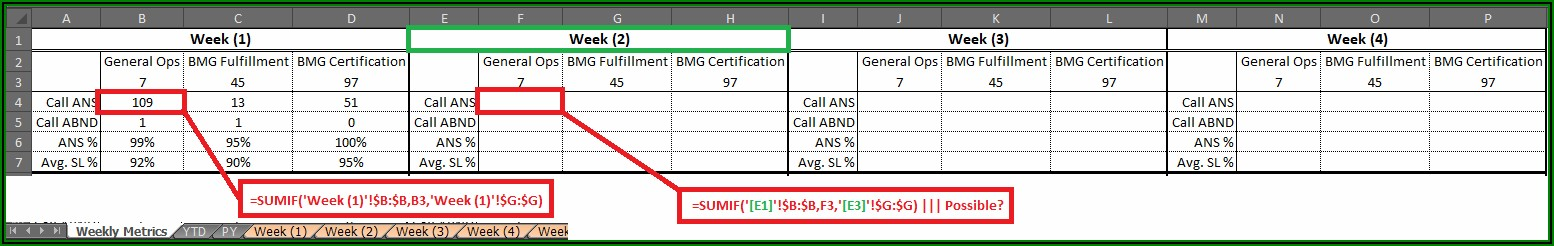 Reference Tab Name Excel Formula