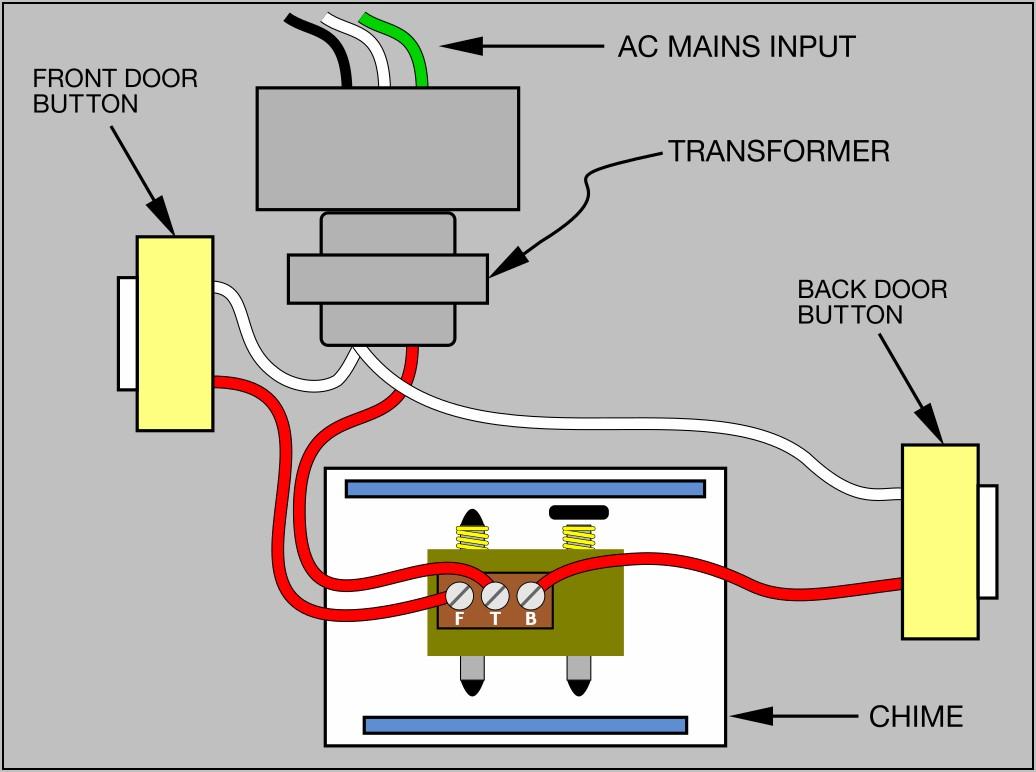 Ring Doorbell Pro Transformer Wiring Diagram