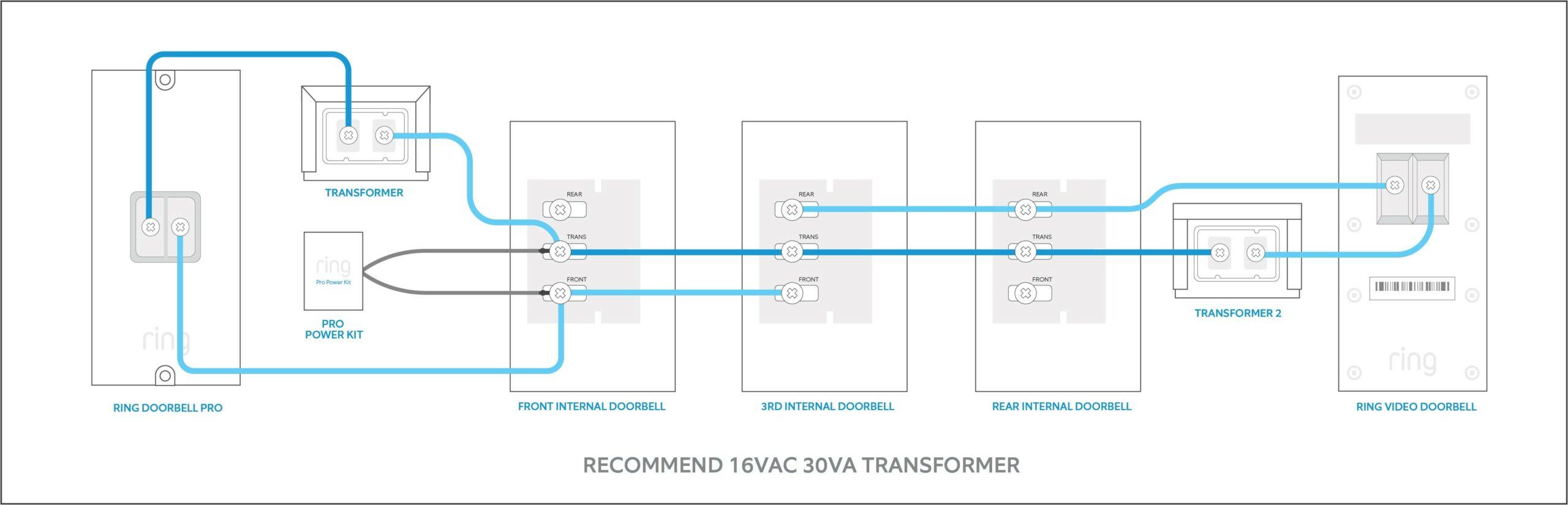 Ring Doorbell Transformer Uk Wiring Diagram