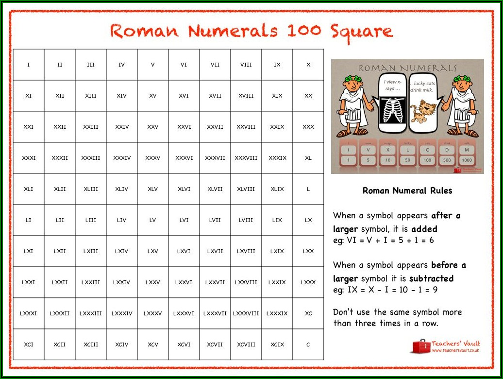 Roman Numerals Worksheet For Grade 5