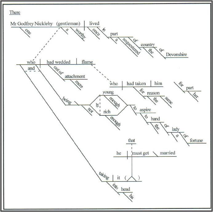 Sentence Diagramming Exercises Pdf