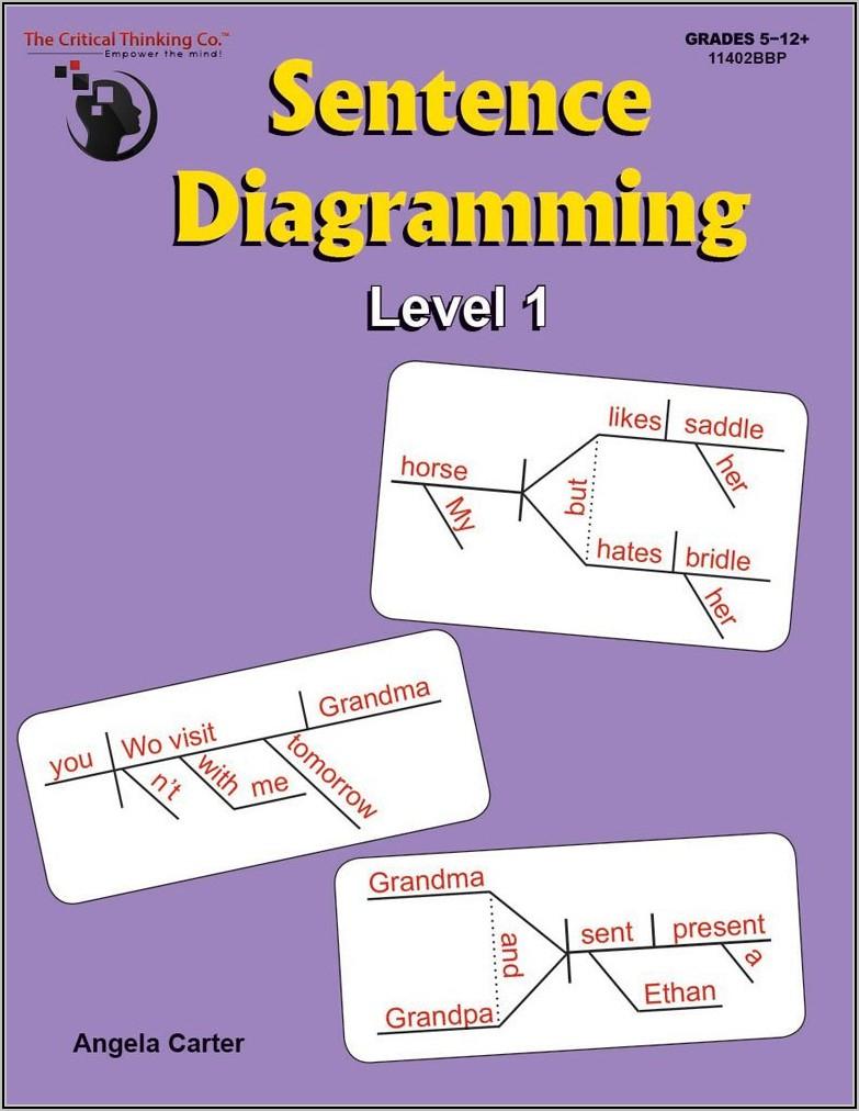 Sentence Diagramming Online Practice Free