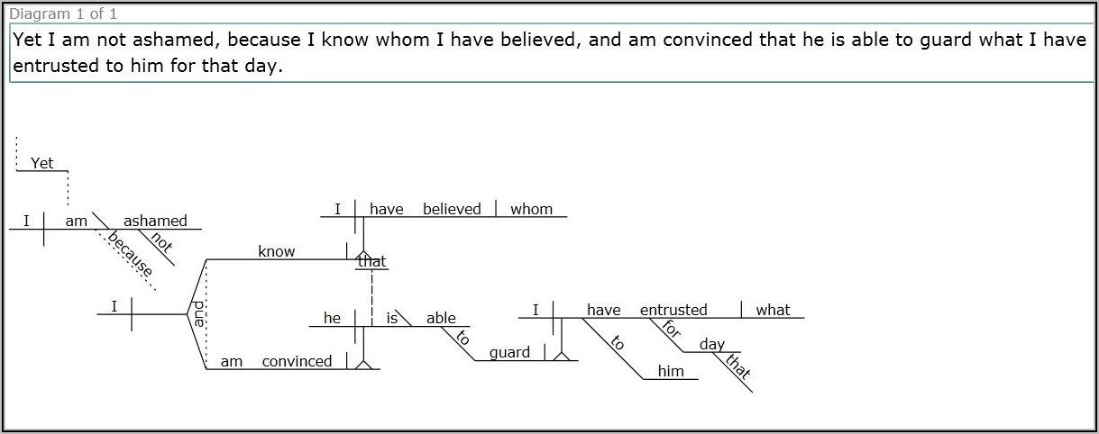Sentence Diagramming Tool Online Free