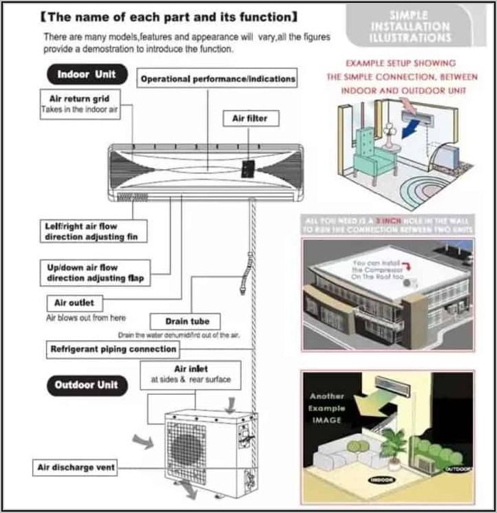 Split Air Conditioner Working Diagram