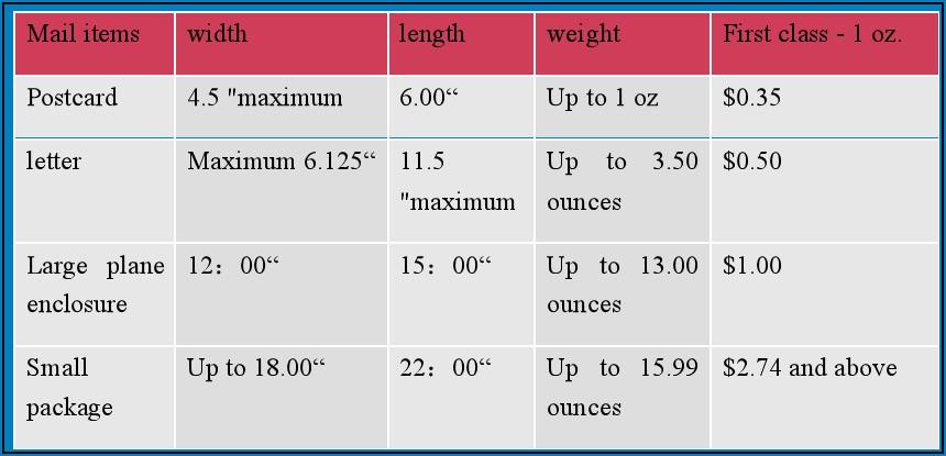 Standard Size Envelope Dimensions Usps