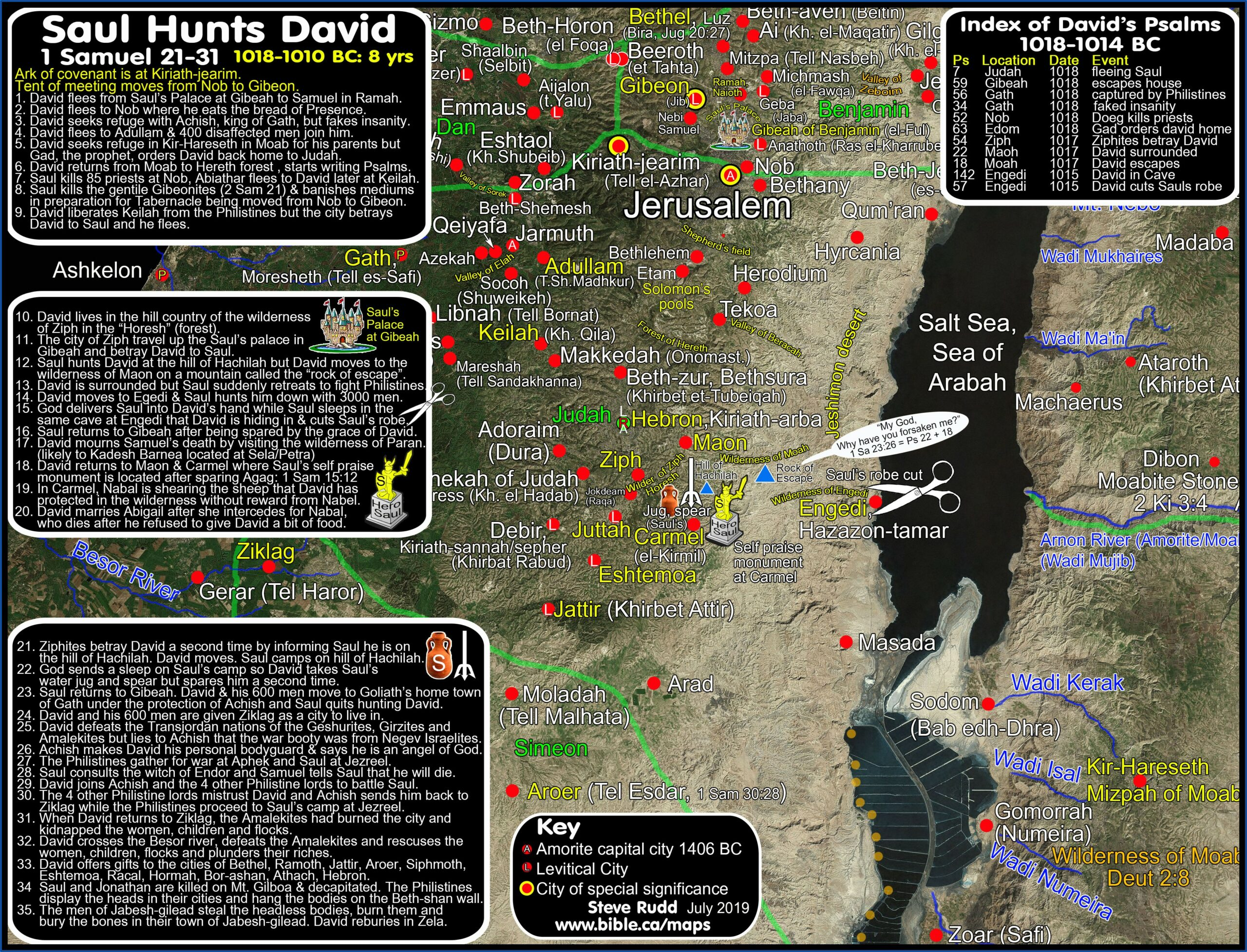 Timeline Of Events In King David's Life