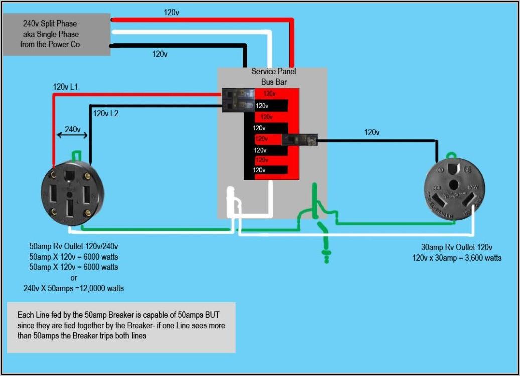 Travel Trailer 30 Amp Rv Plug Wiring Diagram