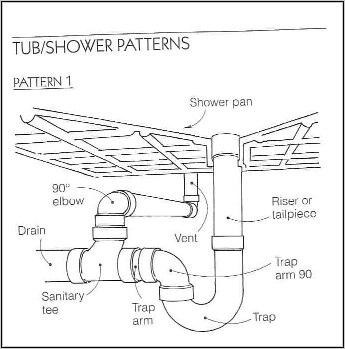 Typical Bathtub Drain Diagram