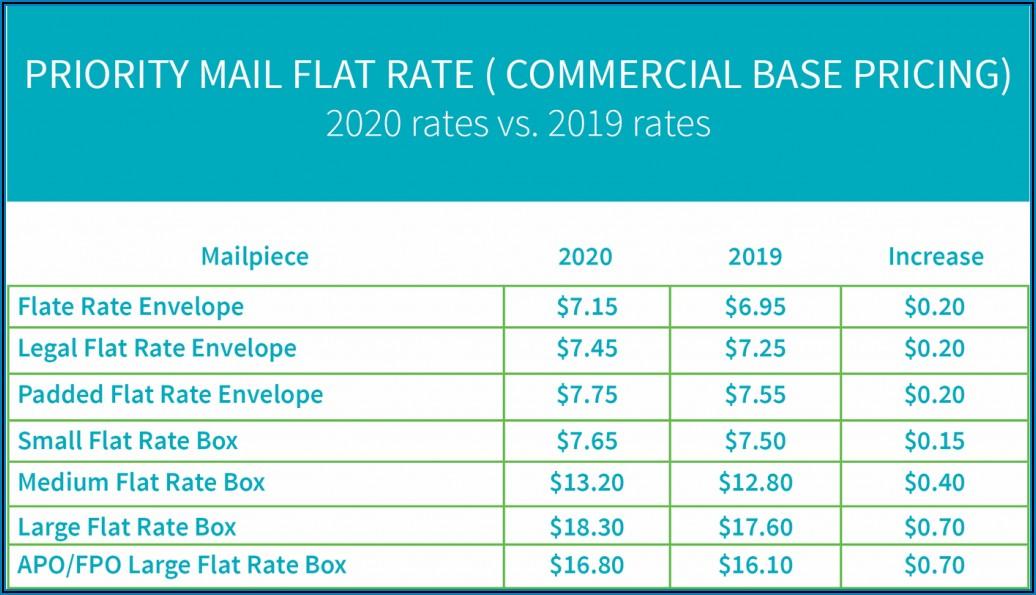 Usps Postage Rates Large Envelope