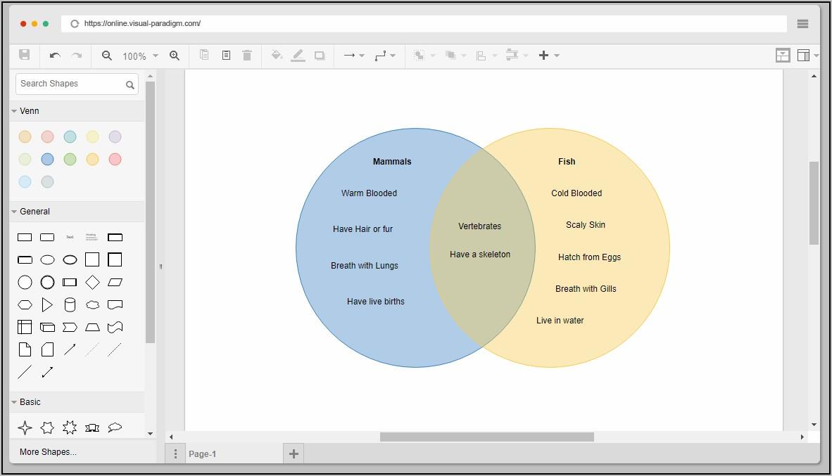 Venn Diagram Maker Online Free