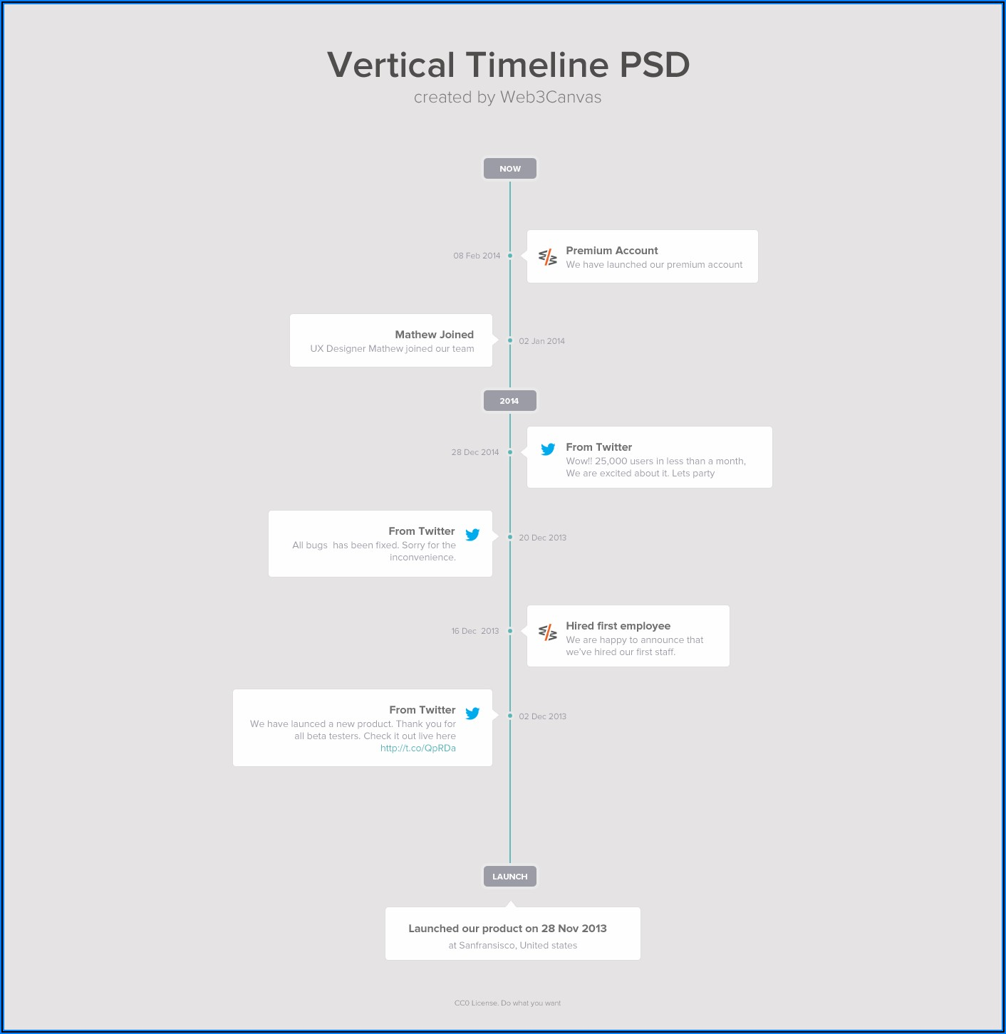 Vertical Timeline Infographic Template Free