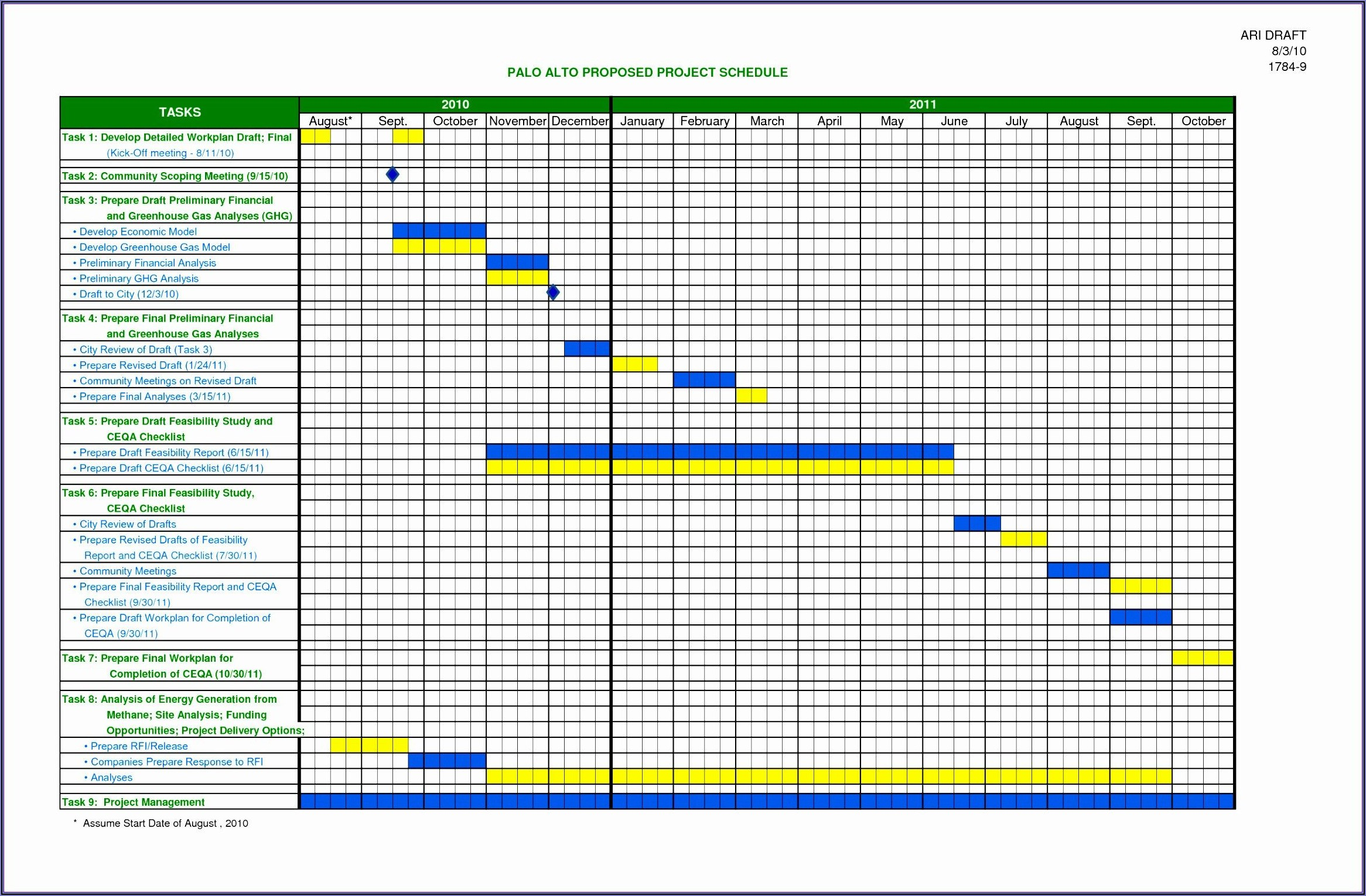 Work Plan Timeline Template Excel