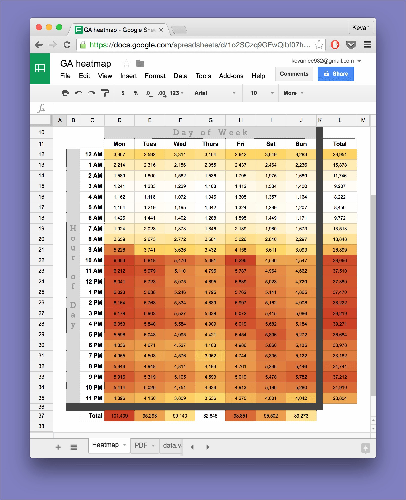 Work Time Spreadsheet Template
