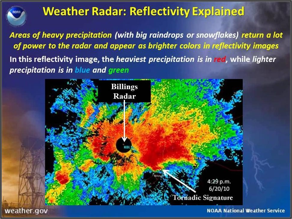 Arlington Texas Weather Radar Map