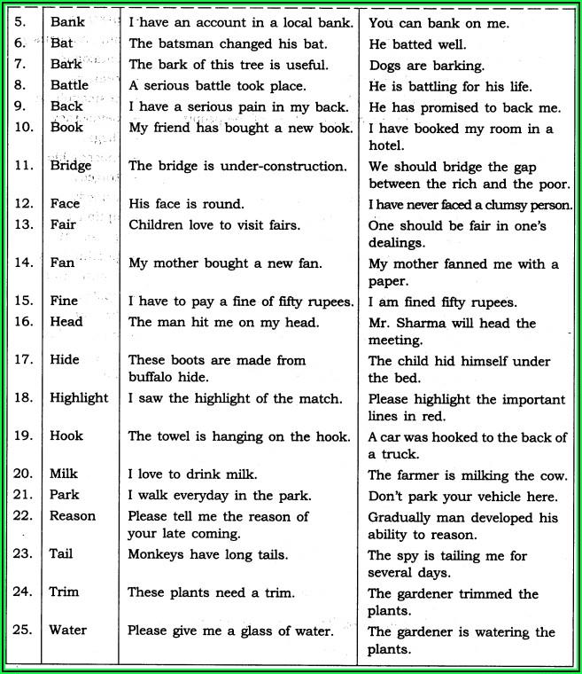 Cbse Grade 7 English Grammar Worksheets Pdf