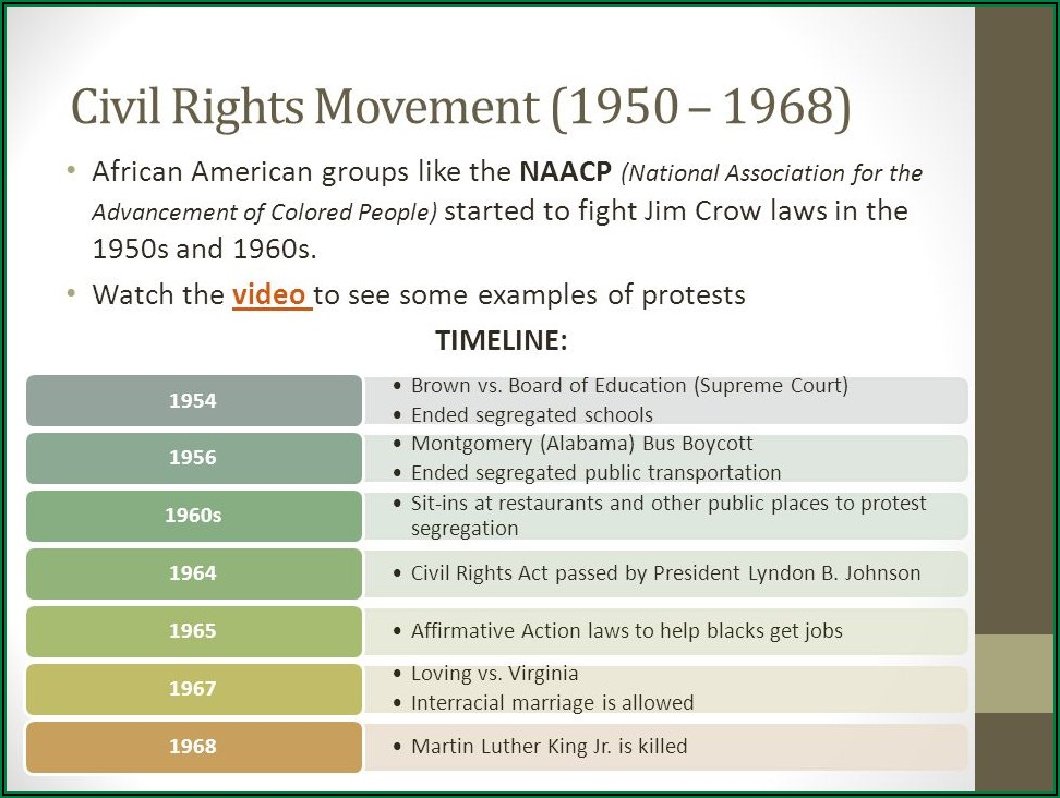 Civil Rights Timeline 1865 To 1968