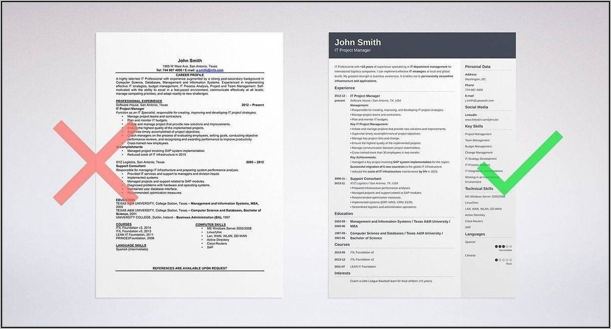 Core Functional Format Resume Template Free