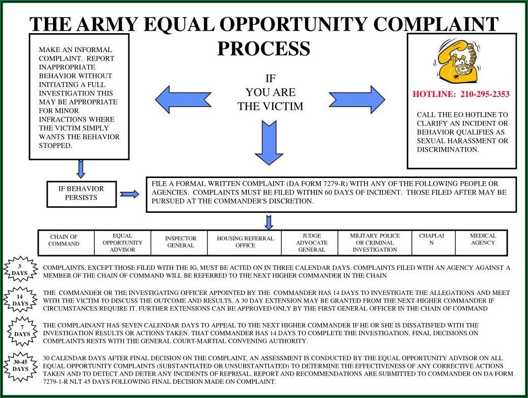Dod Eeo Complaint Process Flow Chart