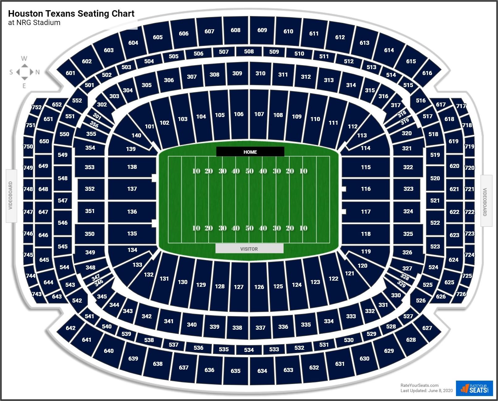 Nrg Stadium Row Chart