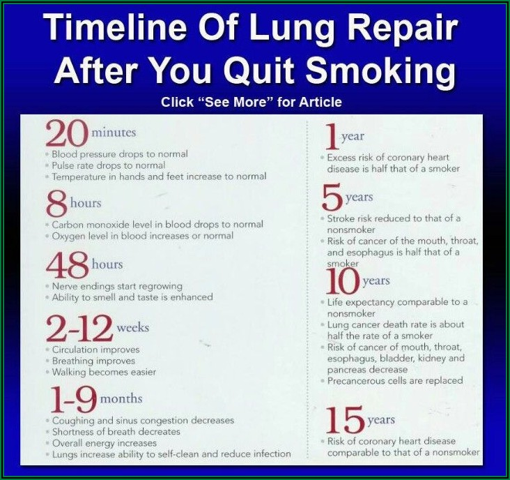 Quitting Smoking Withdrawal Symptoms Cold Turkey Timeline