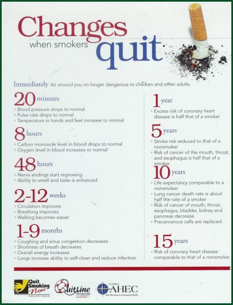Smoking Quit Benefits Timetable