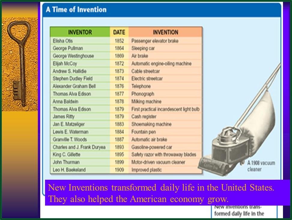 Thomas Edison Inventions List Timeline