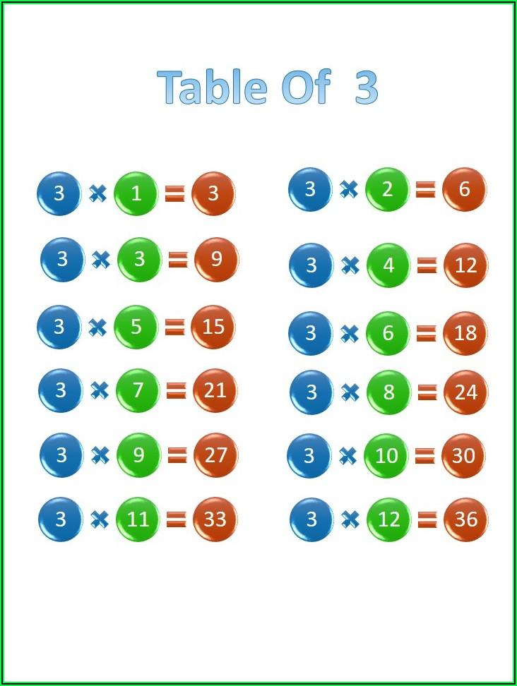 Times 3 Multiplication Worksheets