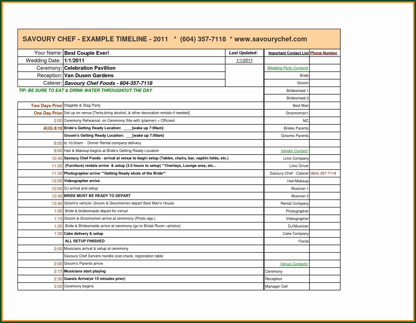 Wedding Planning Timeline Template Free