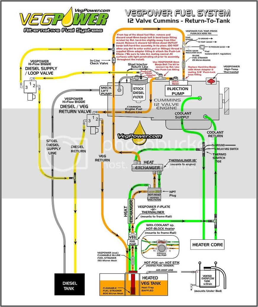12v 5.9 Cummins Fuel Line Diagram