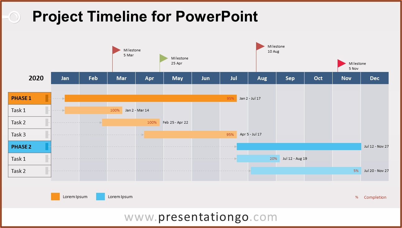 2 Month Project Timeline Template