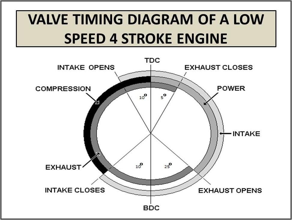 2 Stroke Marine Diesel Engine Diagram