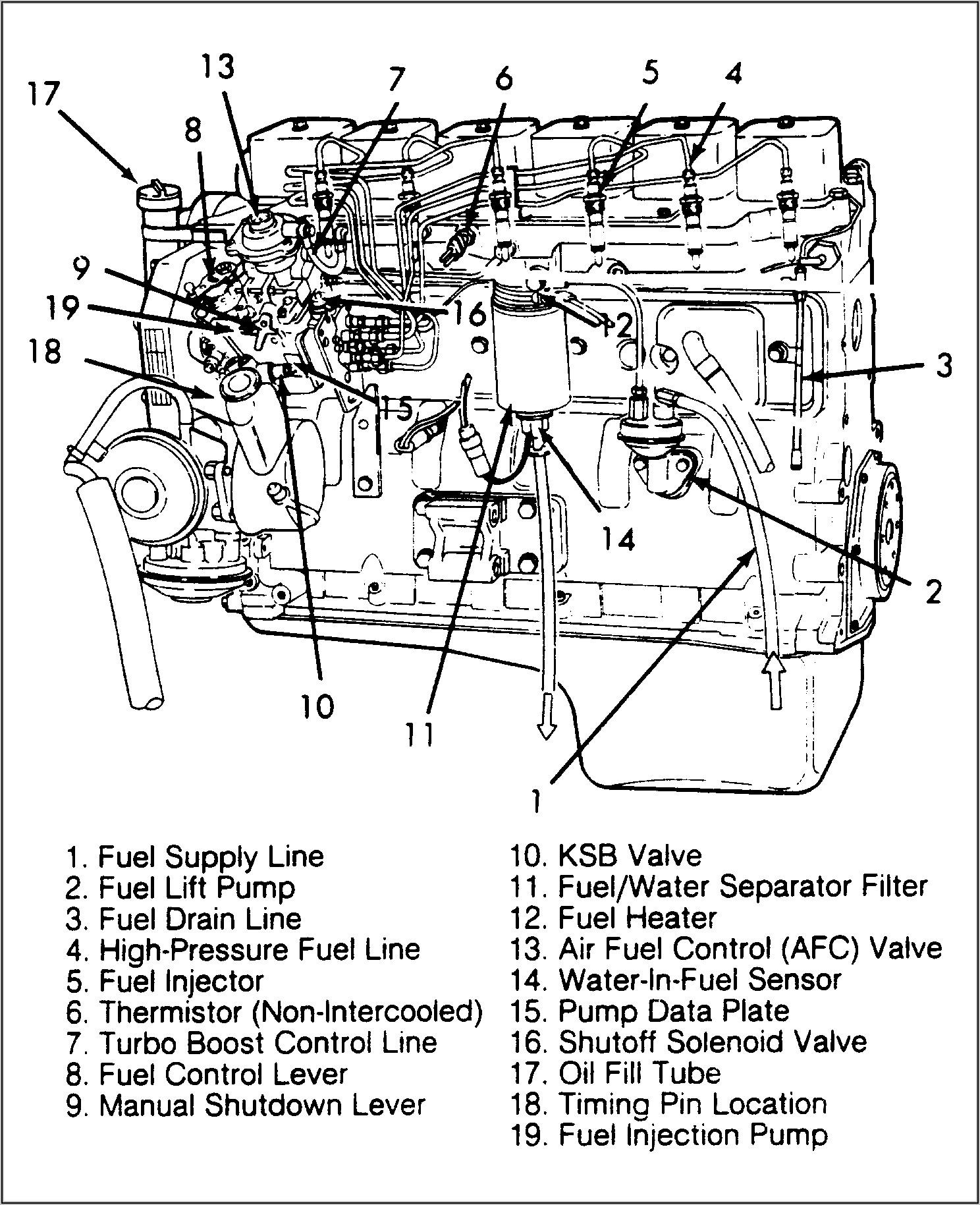 2006 5.9 Cummins Fuel Line Diagram