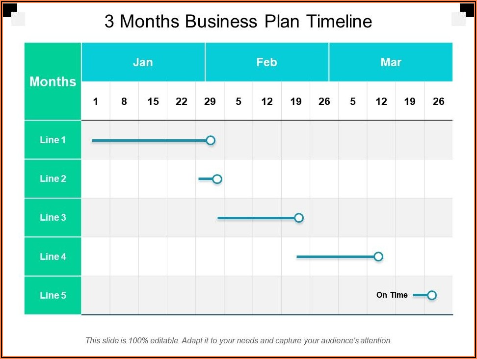 3 Month Project Plan Template
