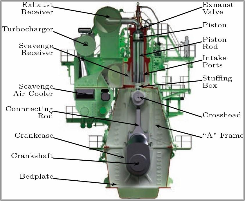 4 Stroke Marine Diesel Engine Diagram