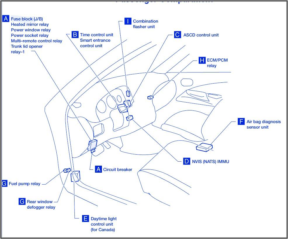 Air Circuit Breaker Control Diagram