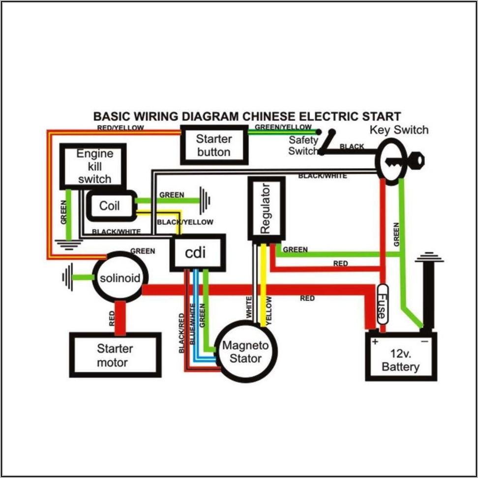 Basic Wiring Diagram Chinese Electric Start