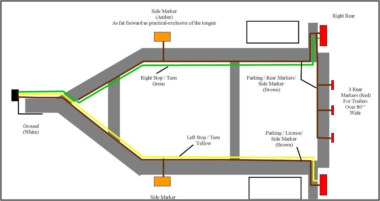 Basic Wiring Diagram For Trailer Lights