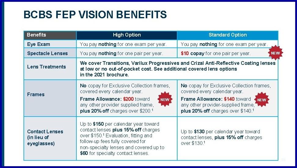 Blue Cross Blue Shield Federal Standard Plan Brochure 2020