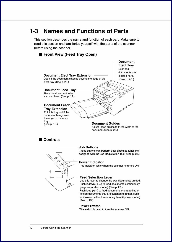 Canon Dr 6010c Parts Manual