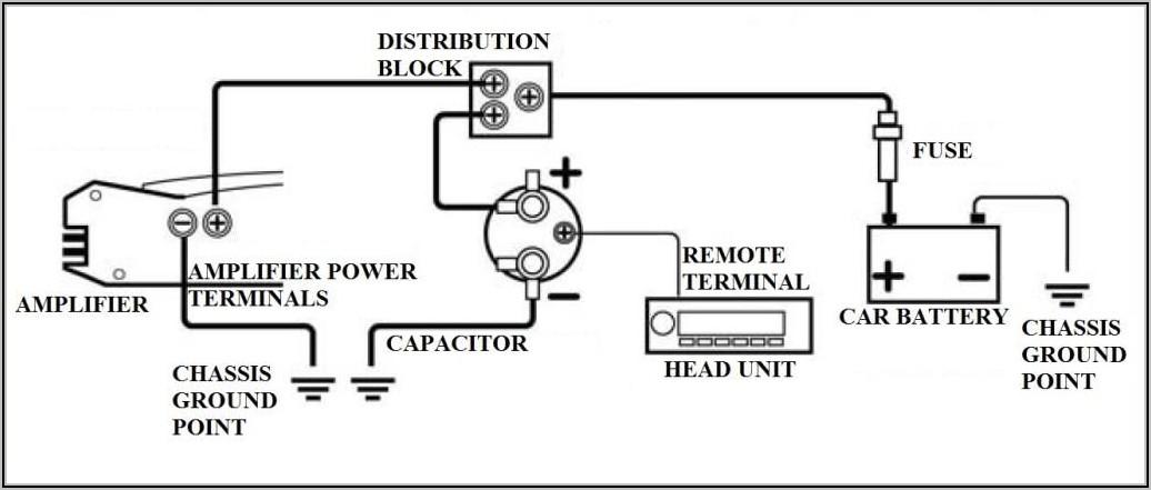 Car Audio Capacitor Wiring Diagram