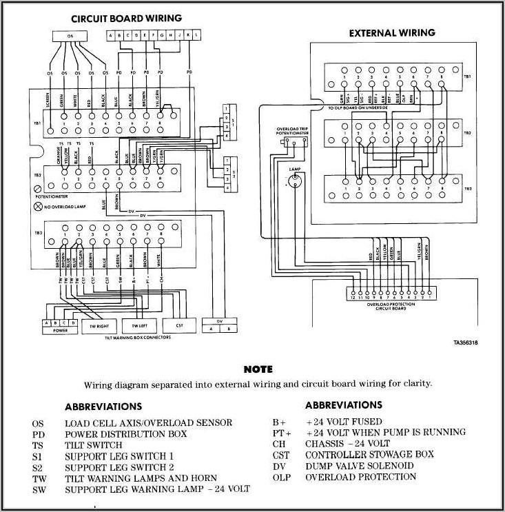 Circuit Breaker Panel Wiring Diagram Pdf