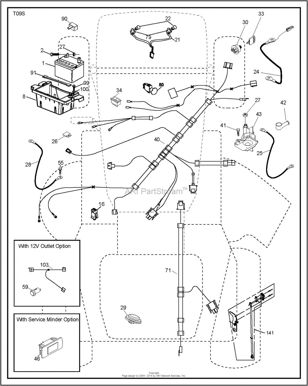 Craftsman Mower Model 917 Diagram