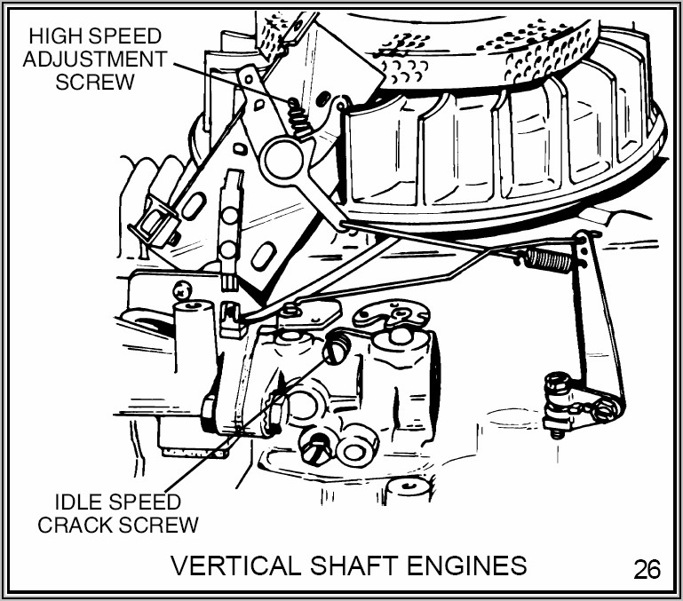 Craftsman Riding Lawn Mower Carburetor Diagram