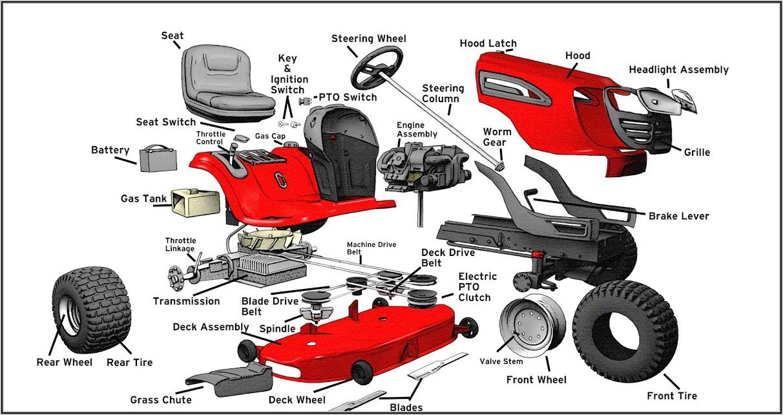 Craftsman Riding Mower Steering Diagram
