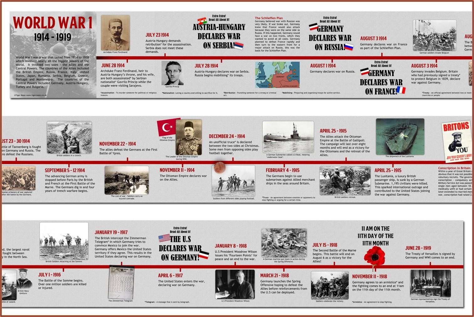 Detailed Timeline Of Ww1