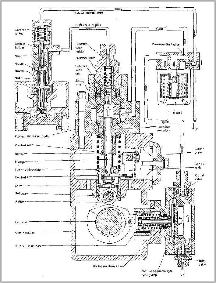 Diesel Engine Fuel System Diagram Pdf