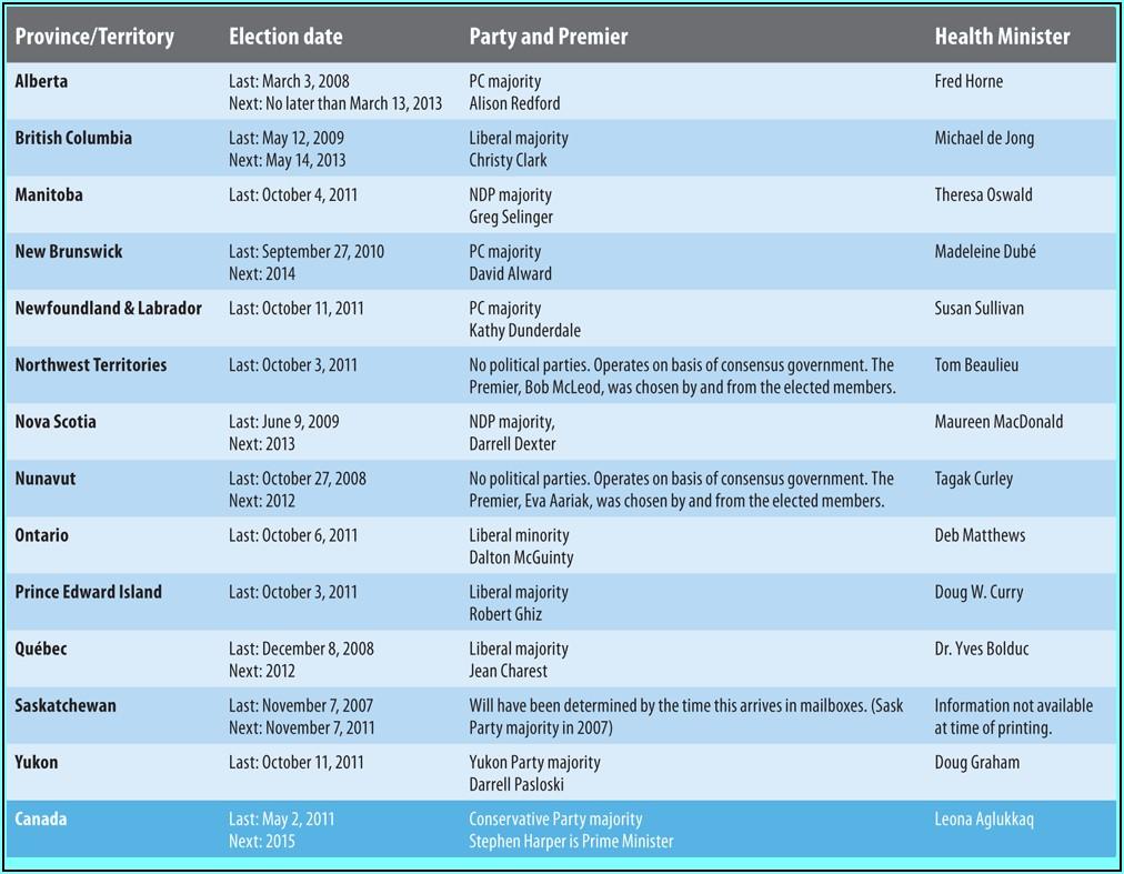 Different Types Of Rheumatoid Arthritis Medications
