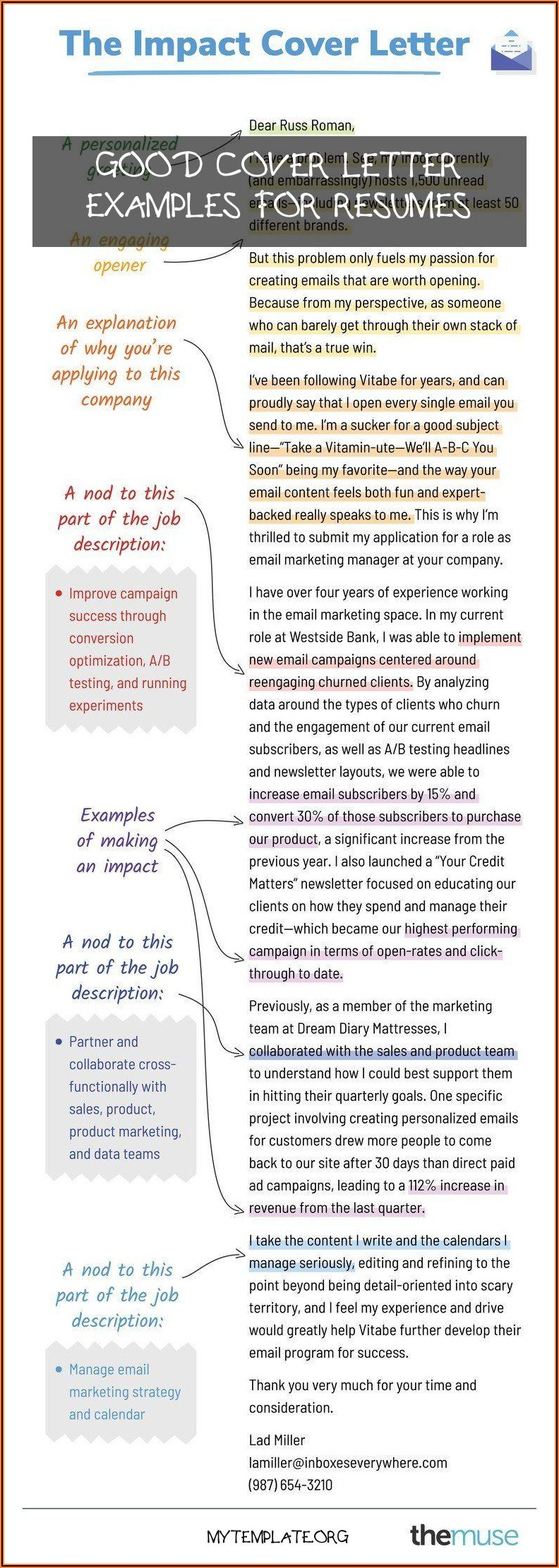 Good Cover Letter Examples For Resumes