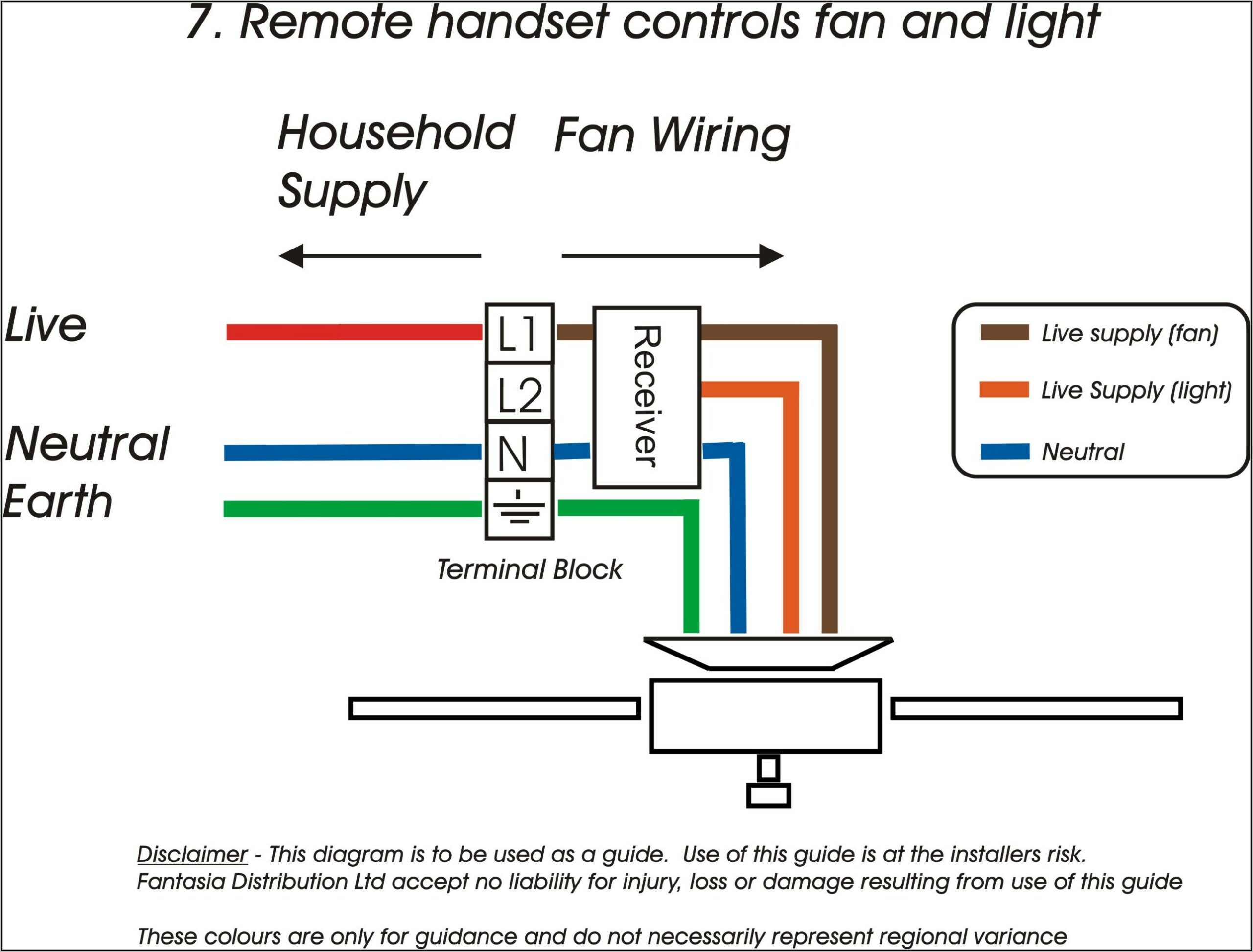 Harbor Breeze Ceiling Fan Remote Control Wiring Diagram